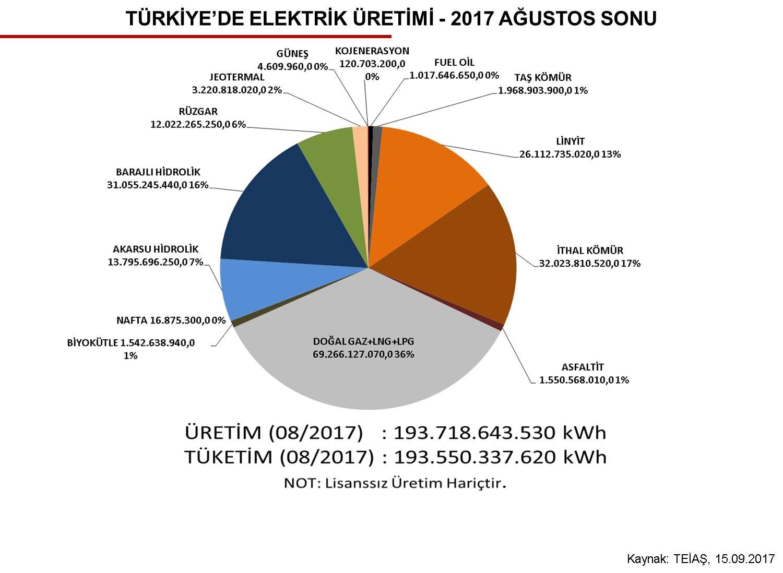 Enerji Adokgrup Yapi Maden Enerjİ Ve Tİcaret A Ş